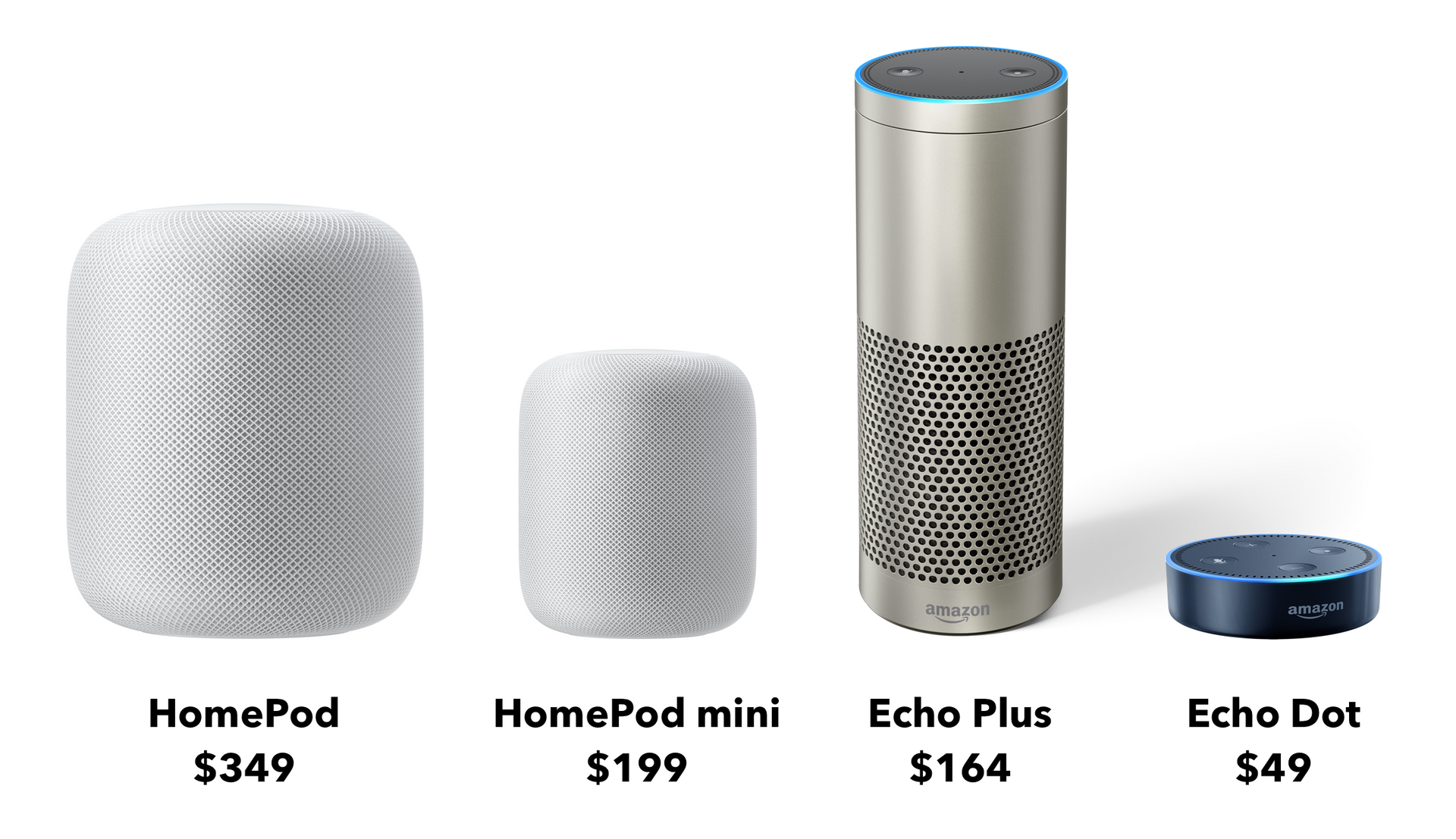 2018 Holiday Season Proposal: HomePod mini