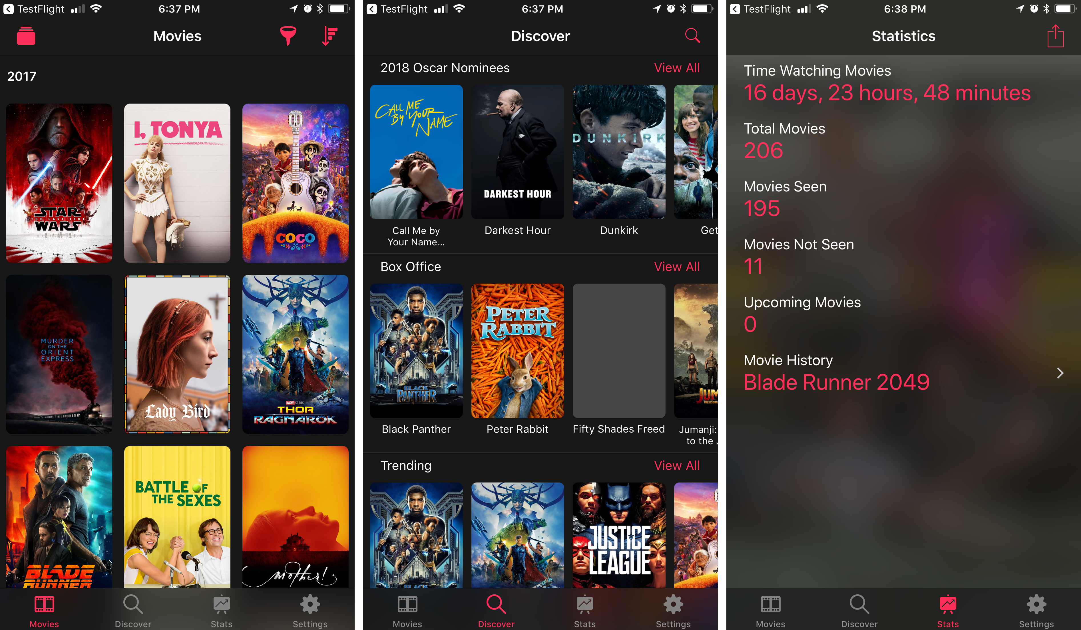 Cinema Time Review Tracking Movies In Style